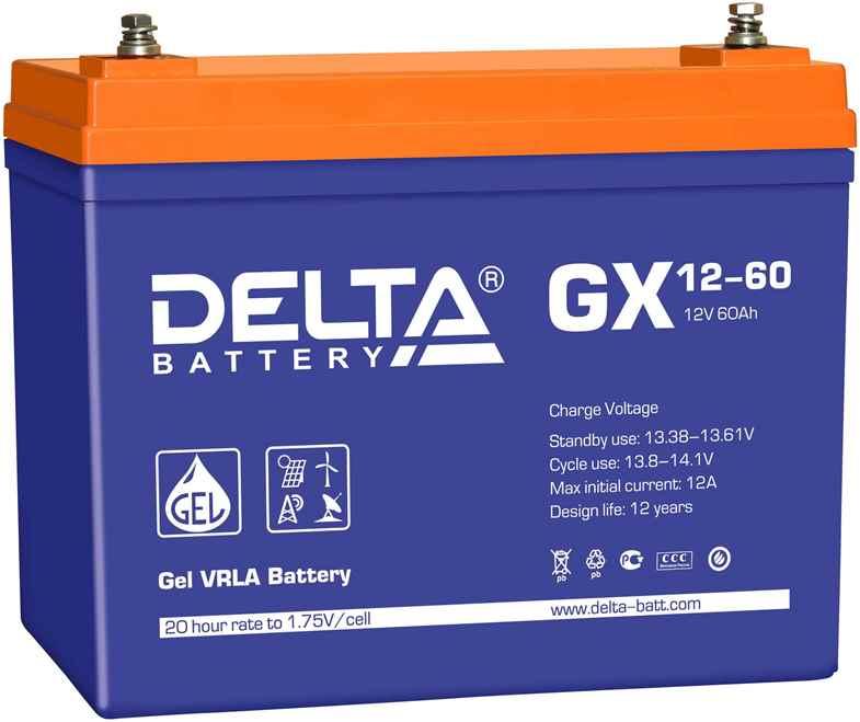 Delta GX 12-60 фото