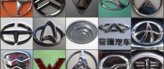 Лучший производитель автомобилей Китая