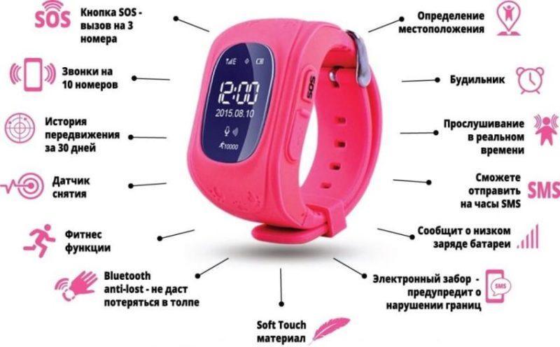 Как выбрать смарт часы для детей