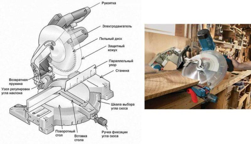 Строение и схема торцовочной пилы