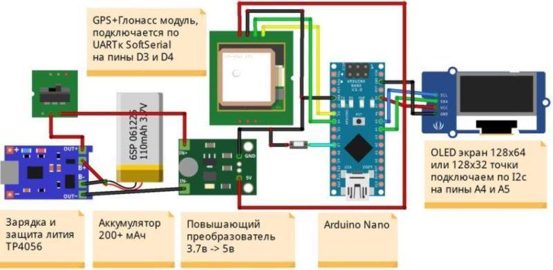Схема устройства GPS трекера