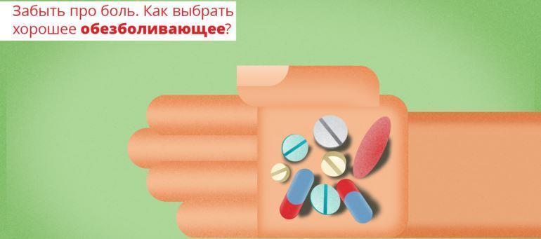 10 лучших таблеток от головной боли рейтинг топ 10