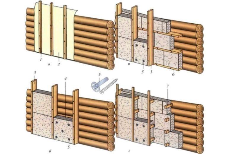 Новые утеплители для стен