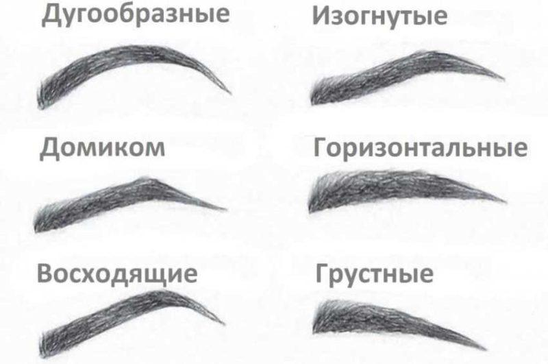 Форма бровей какая бывает
