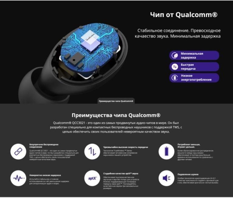 Встроенный чип от Qualcomm®