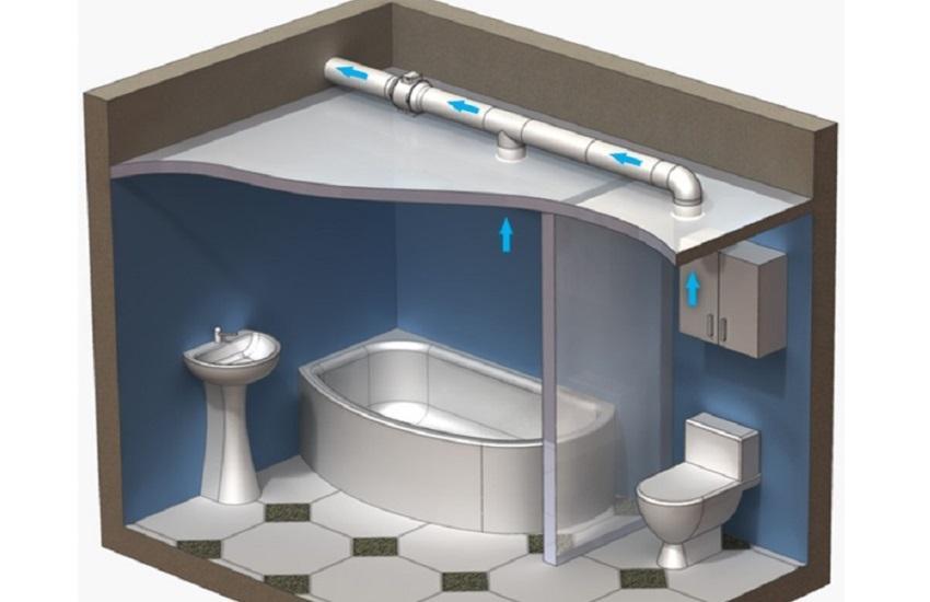 Схема вентиляции санузлов