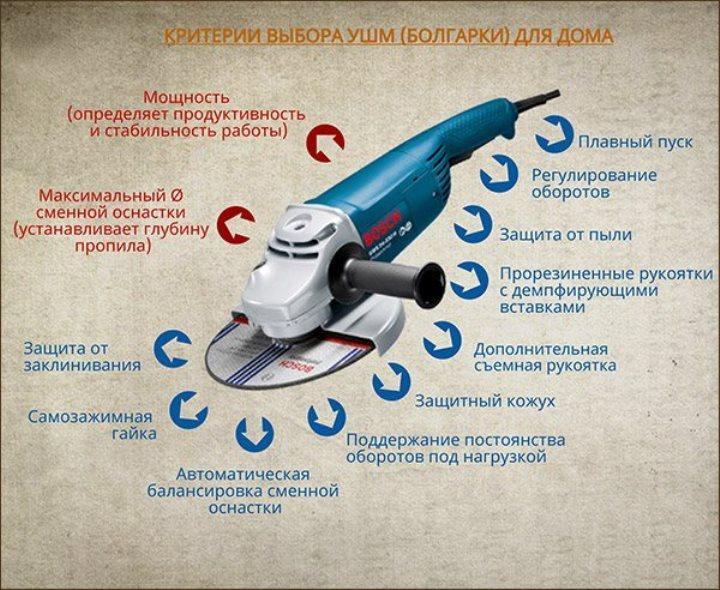 Как выбрать хорошую аккумуляторную болгарку
