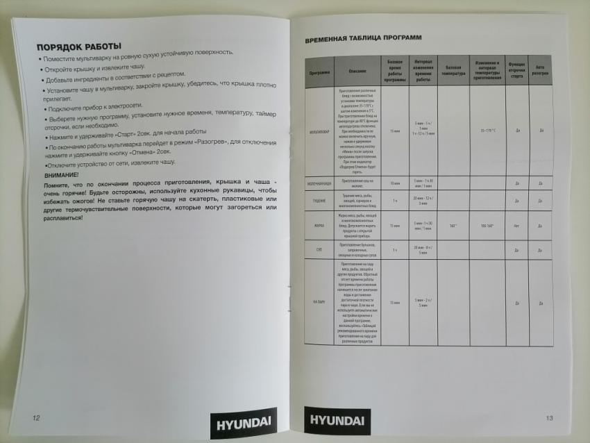 Мультиварка Hyundai HYMC-1611 – полный обзор мультиварки