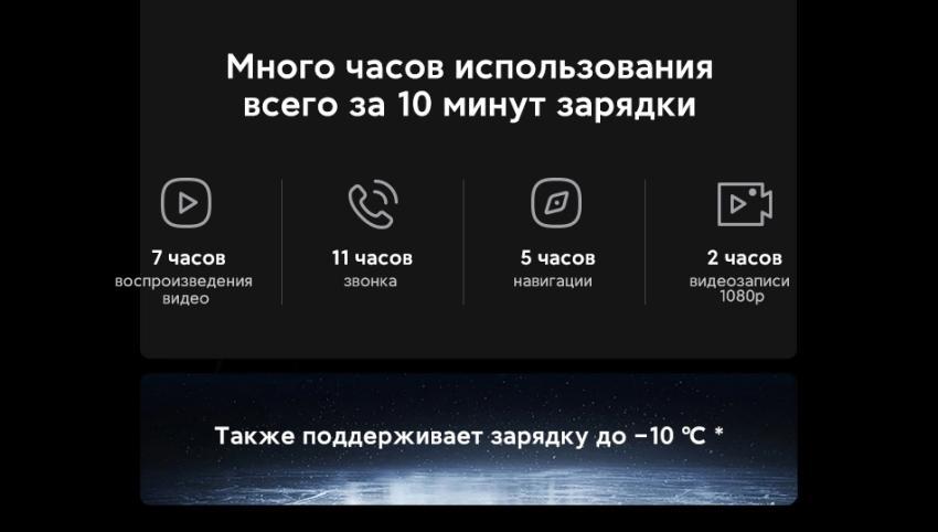 Xiaomi Mi 11T Pro время работы