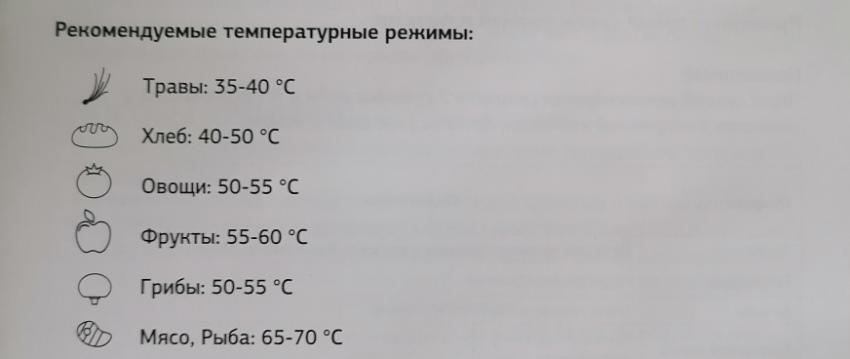Температурные режимы STARWIND SFD6431